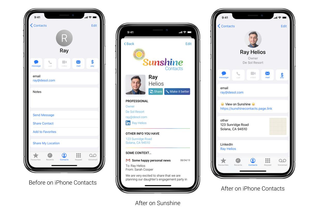 Sunshine Contacts es la aplicación sobre la que cambiará el modelo de negocios, de publicidad por uno de suscripción