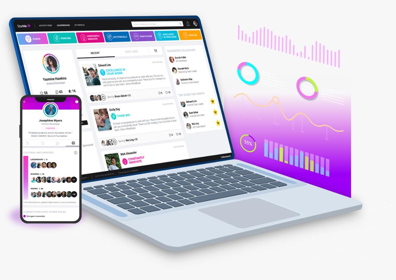 Display de la plataforma StarMeUp