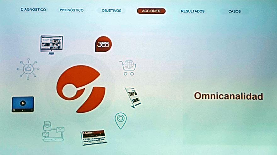 La omnicanalidad, una cualidad creciente en el comercio digital se consigue con este proceso de transformación digital.