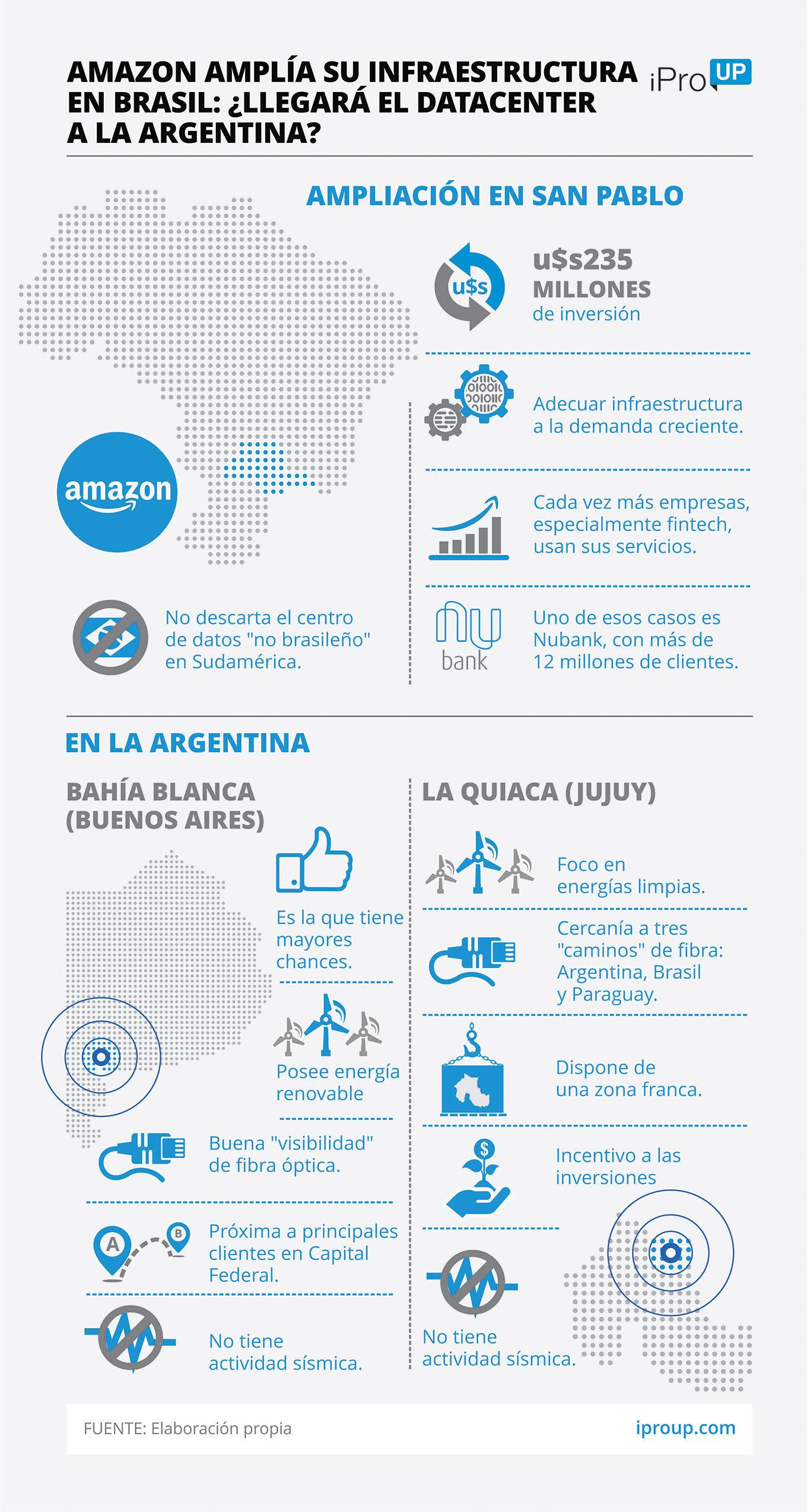 Data center Amazon