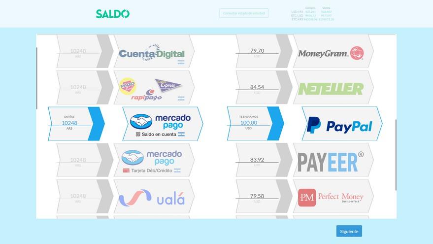 Para adquirir saldo en PayPal se utiliza un precio ntermedio entre solidario y blue
