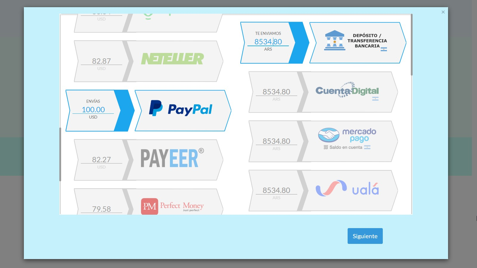 La conversión de PayPal a pesos es apenas menor que el dólar