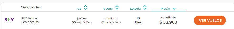 Vuelo a Cancún con Almundo.