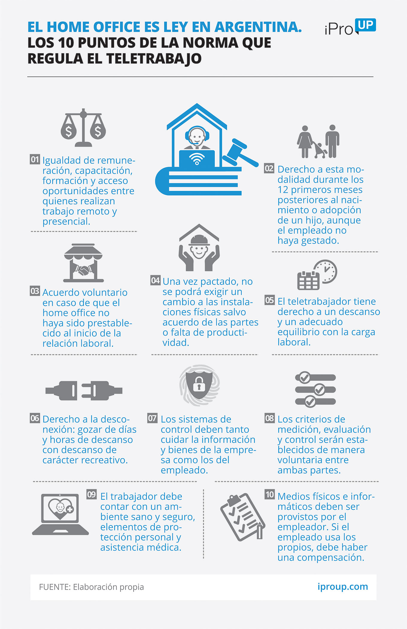 Puntos principales de la ley del teletrabajo