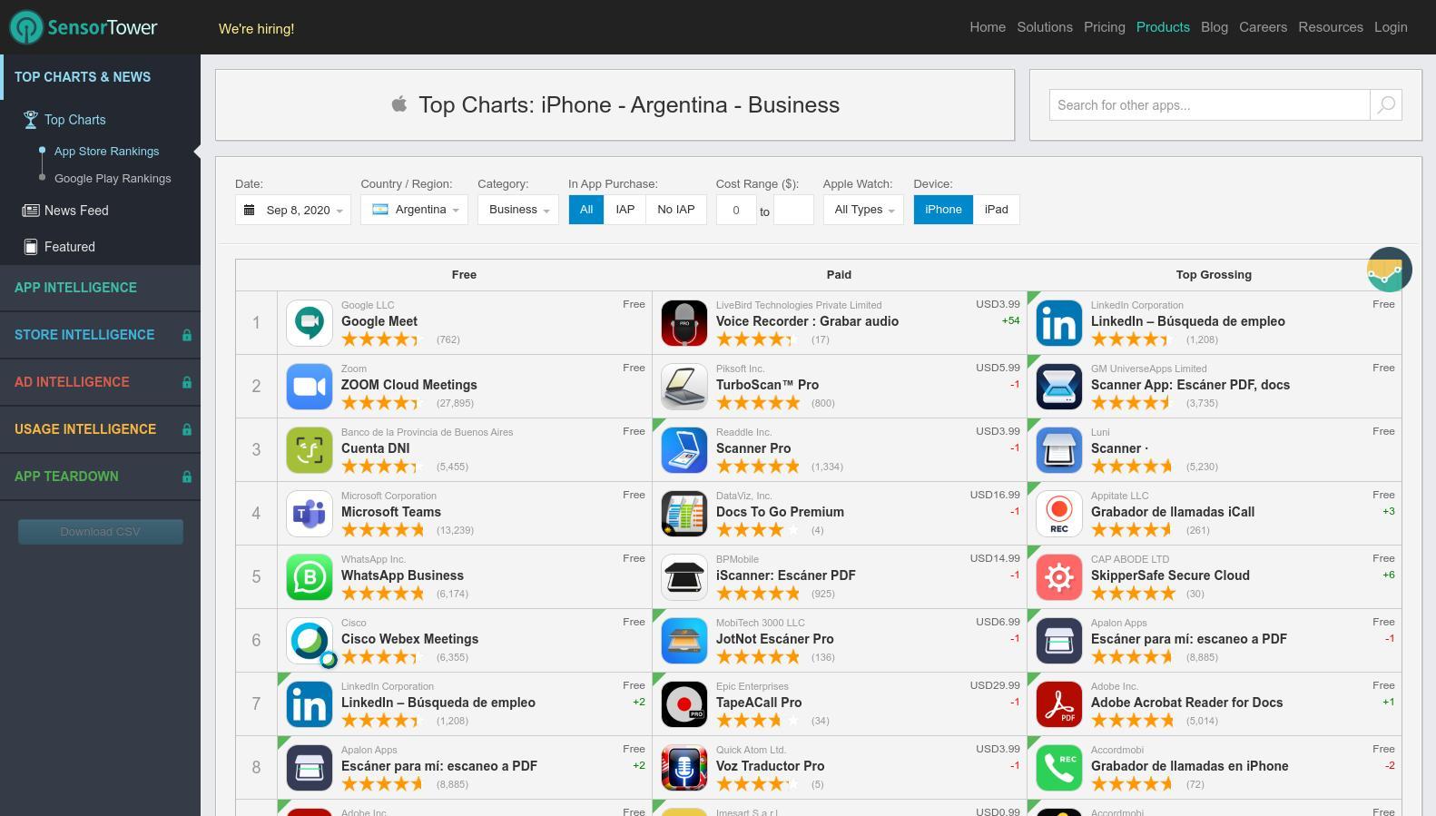 La app más descargada el 11 de septiembre fue Google Meet
