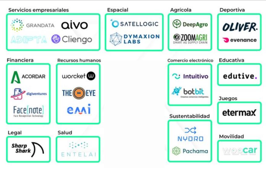 Empresas argentinas de IA