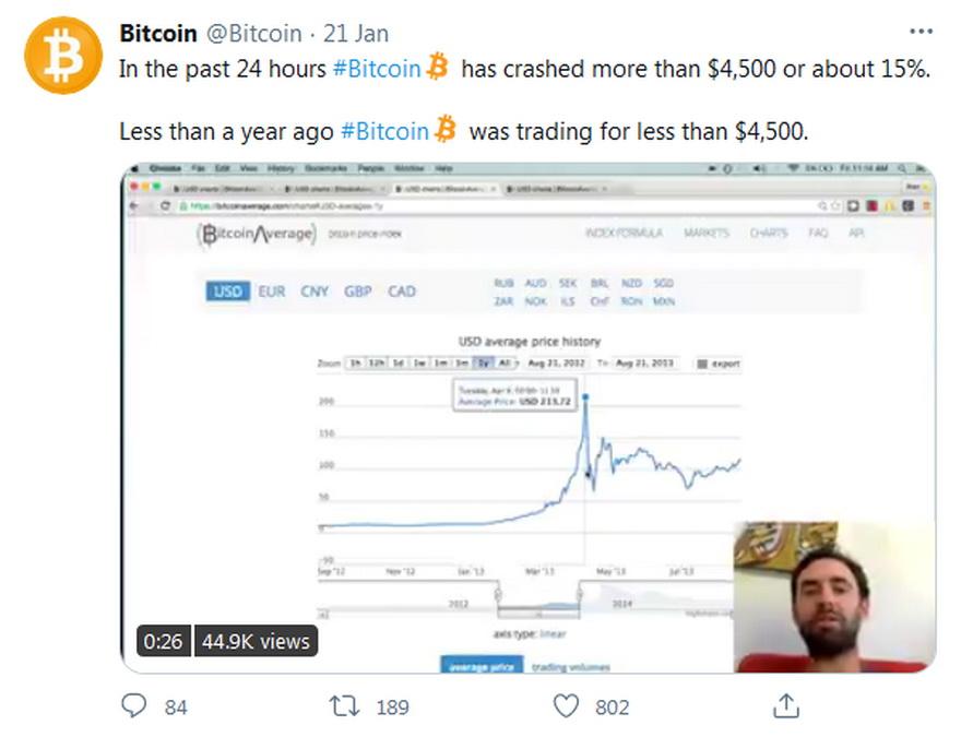 No fueron pocos los tuits que reflejaron negativamnteelsube y baja de la cotización del bitcoin