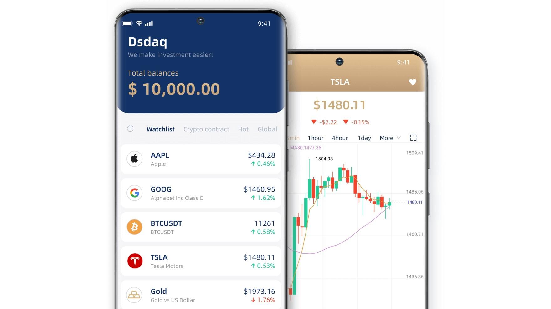 Dsdaq permite operar desde una única pantalla en mercados tradicionales y cripto
