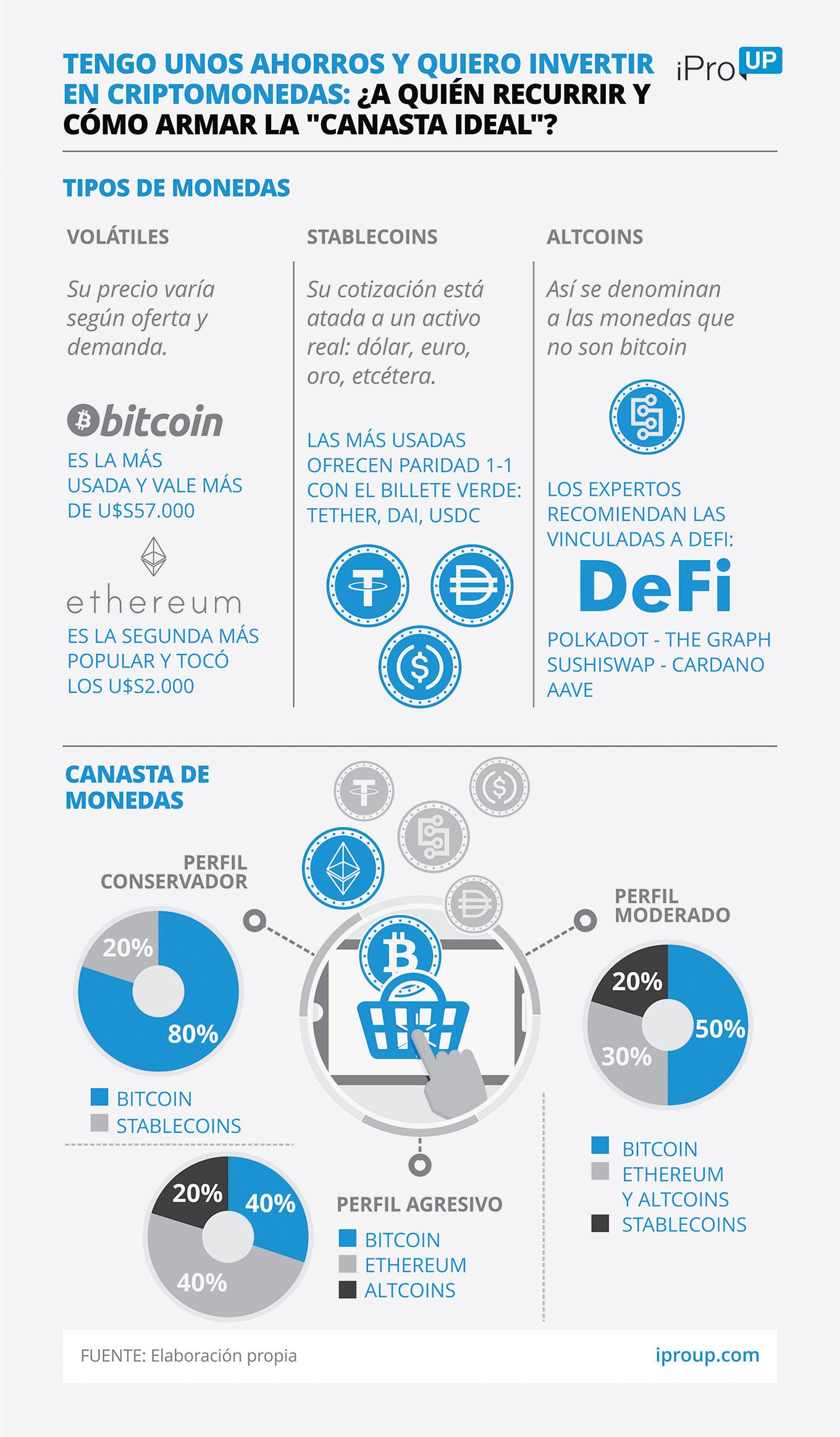 Millonario poco probable de bitcoin