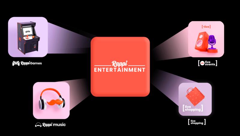 Rappi abre cuatro frentes: música, videos, compras y eventos en vivo