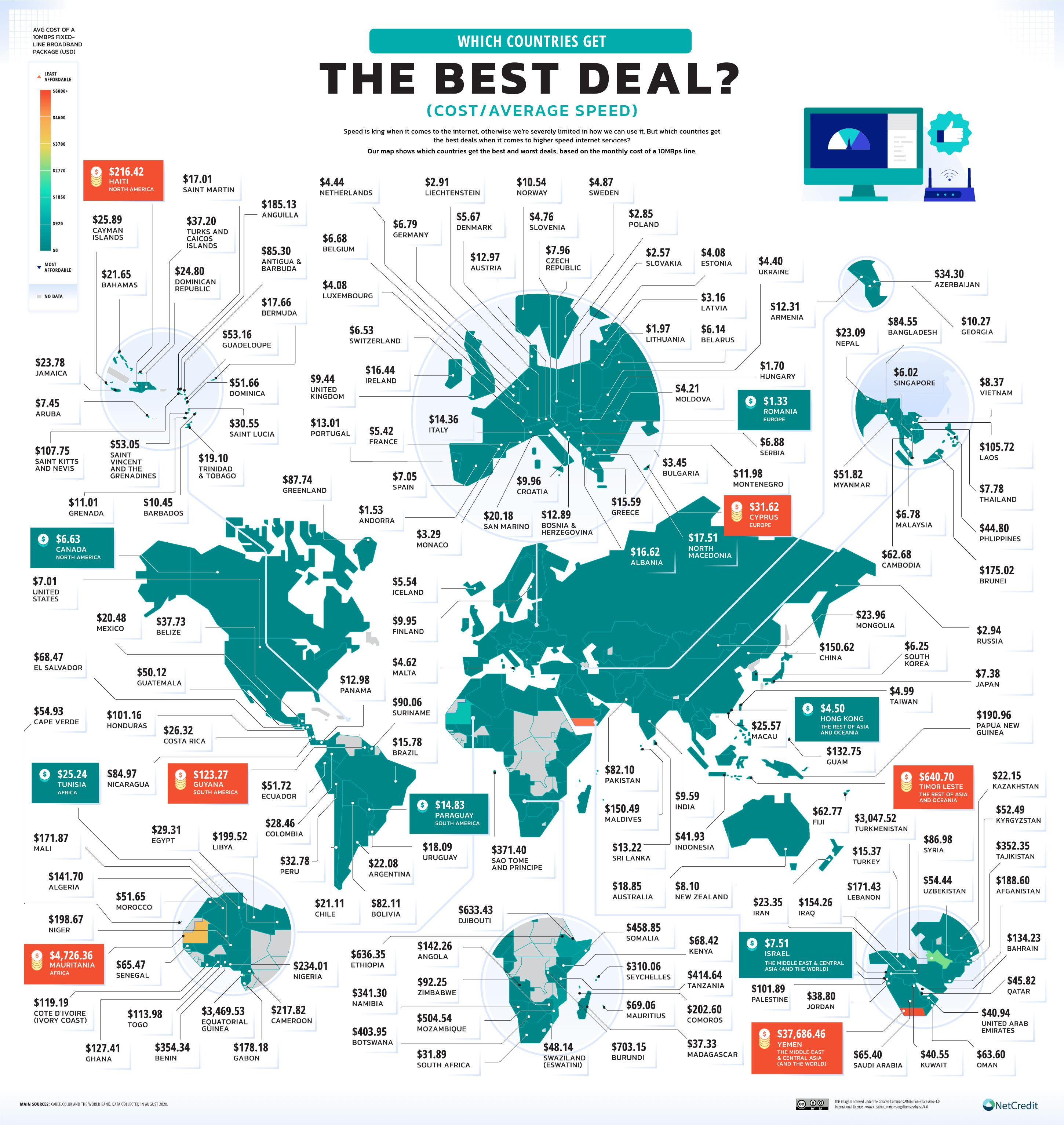 Los países con internet más y menos accesible