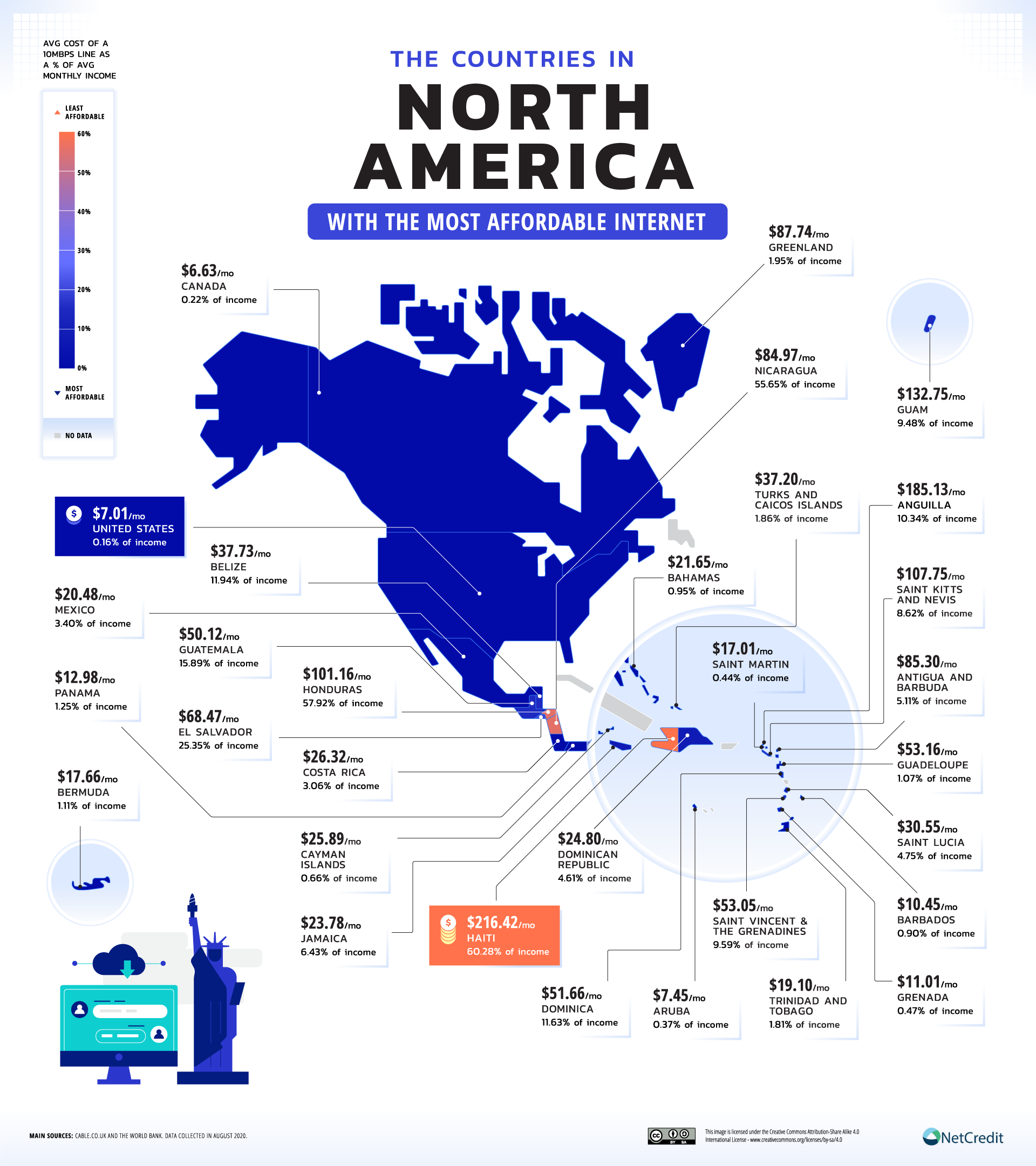 Los países con internet más y menos accesible en Norte América
